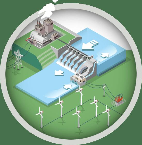 تخزين الفائض من الطاقة عن طريق المحطات الكهرومائية لتأمين استقرار الشكة