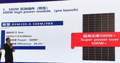 الصين: شركة Risen الصينية تعلن عن ألواح كهروضوئية بقدرة 500 واط في مؤتمرها السنوي