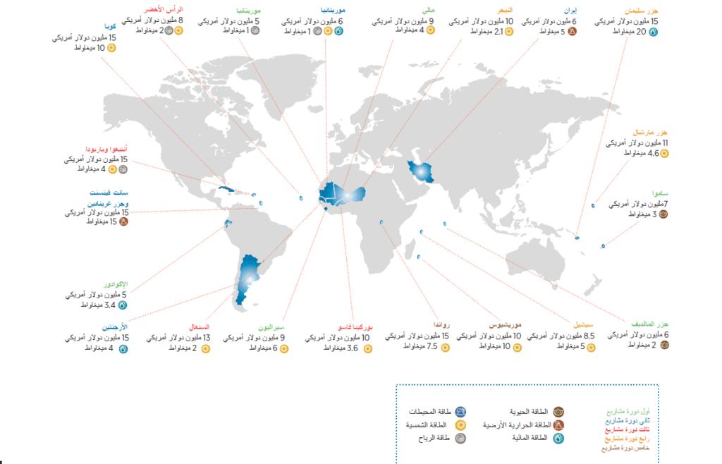 المشاريع المنفذة من مبادرة صندوق أبو ظبي للتنمية ووكالة الطاقة الدولية