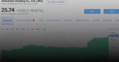 هل جينكو سولار حصانك الرابح؟ إقرأ كيف ربح المستثمرون 18.67% في يوم واحد و 127% خلال 2019