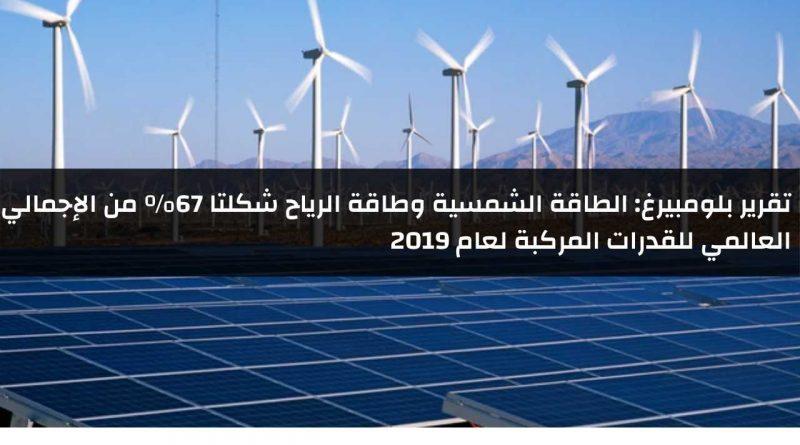 القدرات المركبة من الطاقة الشمسية والرياح