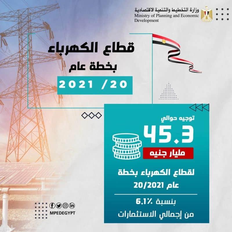 استثمار 45.3 مليار جنيه مصري